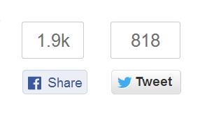 When Will My Blog Go Viral Already?